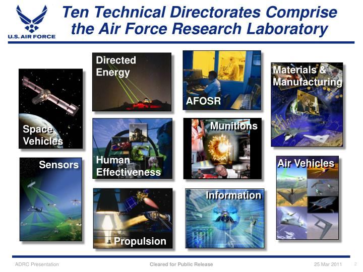 Ten technical directorates comprise the air force research laboratory l.jpg