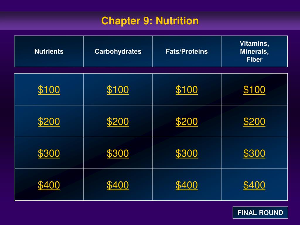 Chapter 9: Nutrition