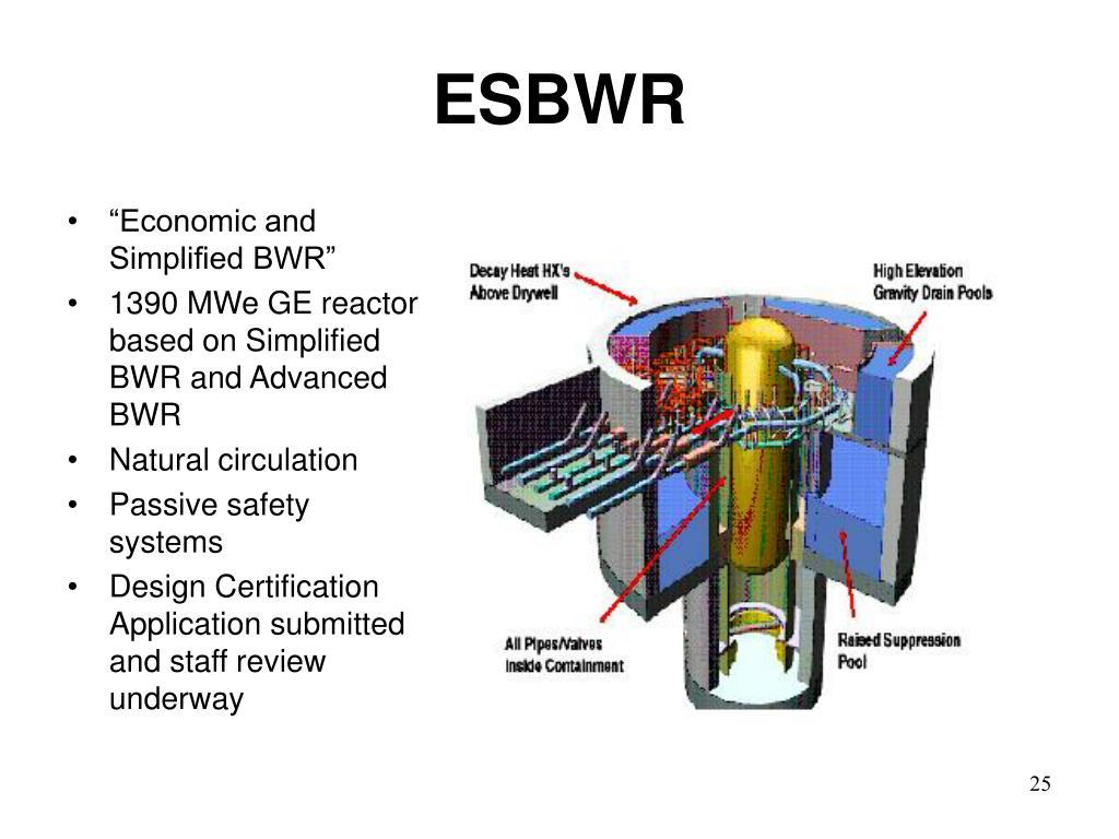 ESBWR
