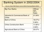 banking system in 2002 2004 source asian wall street journal 2002 businessweek 2004