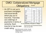 cmo collateralized mortgage obligations