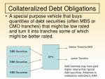 collateralized debt obligations