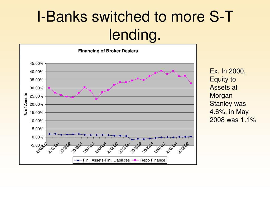 I-Banks switched to more S-T lending.