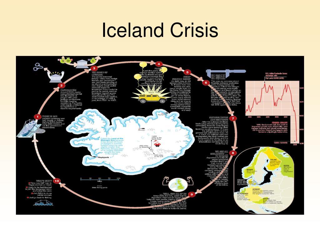 Iceland Crisis
