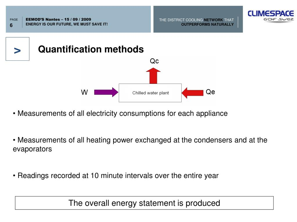 Quantification methods