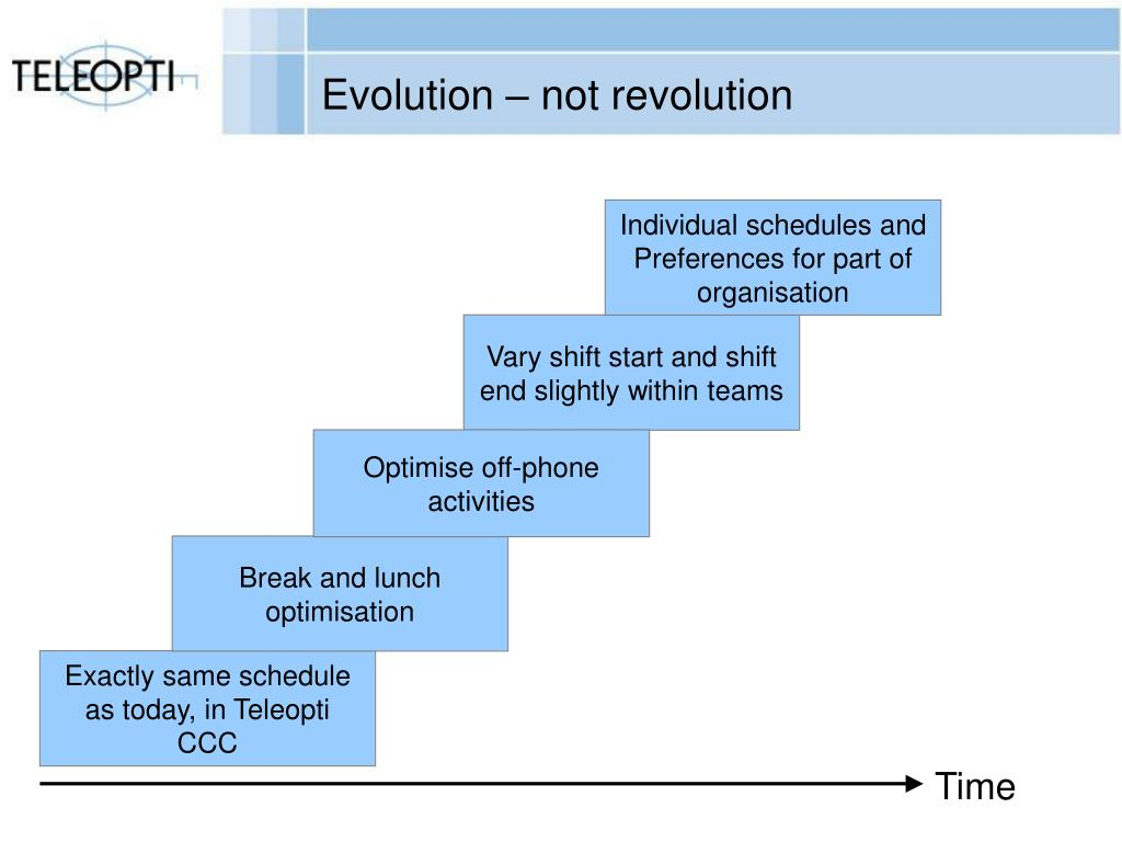Evolution – not revolution