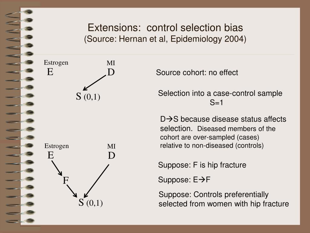selection bias in case control studies