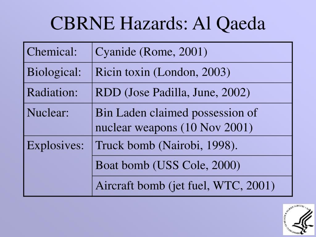 CBRNE Hazards: Al Qaeda