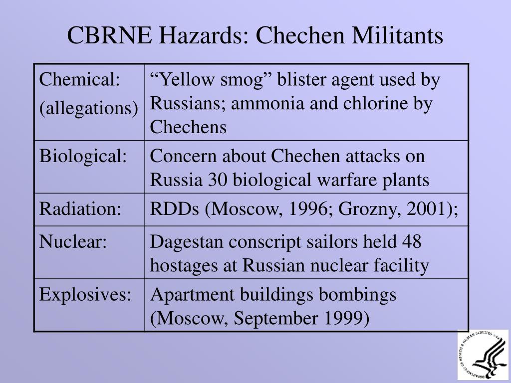 CBRNE Hazards: Chechen Militants