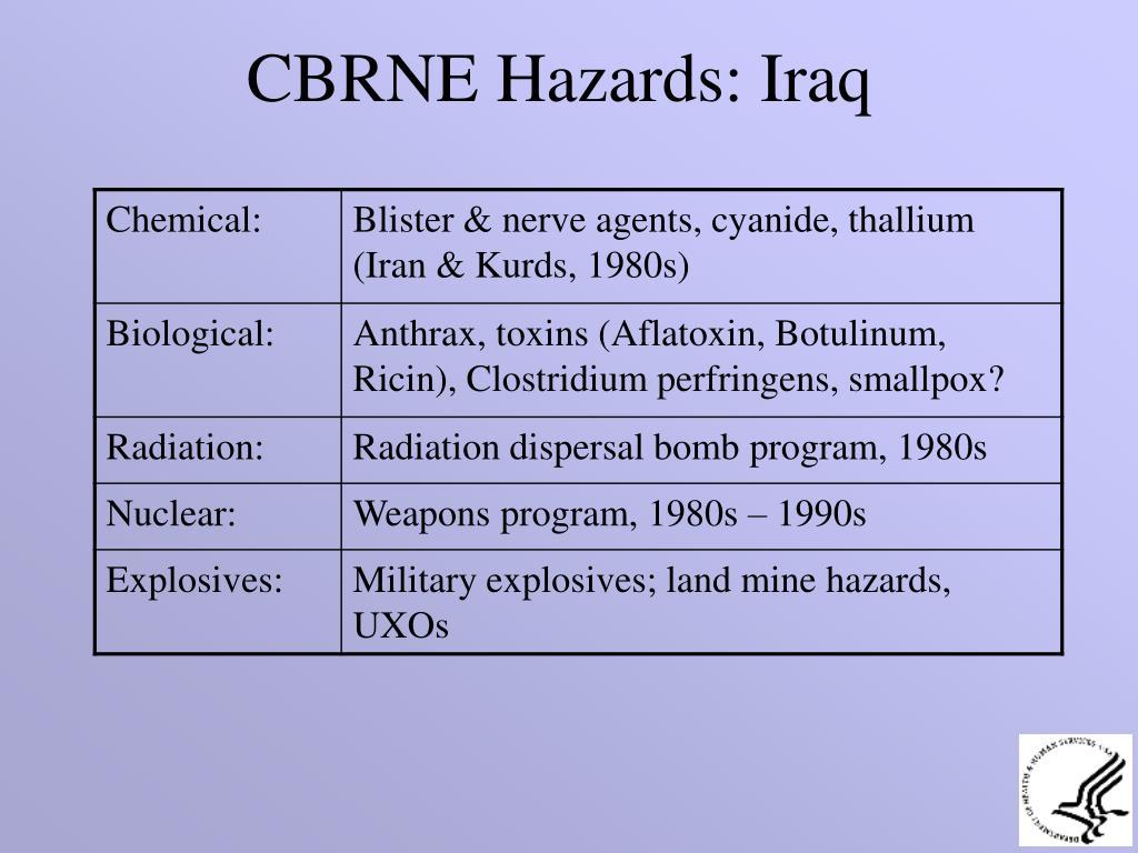 CBRNE Hazards: Iraq