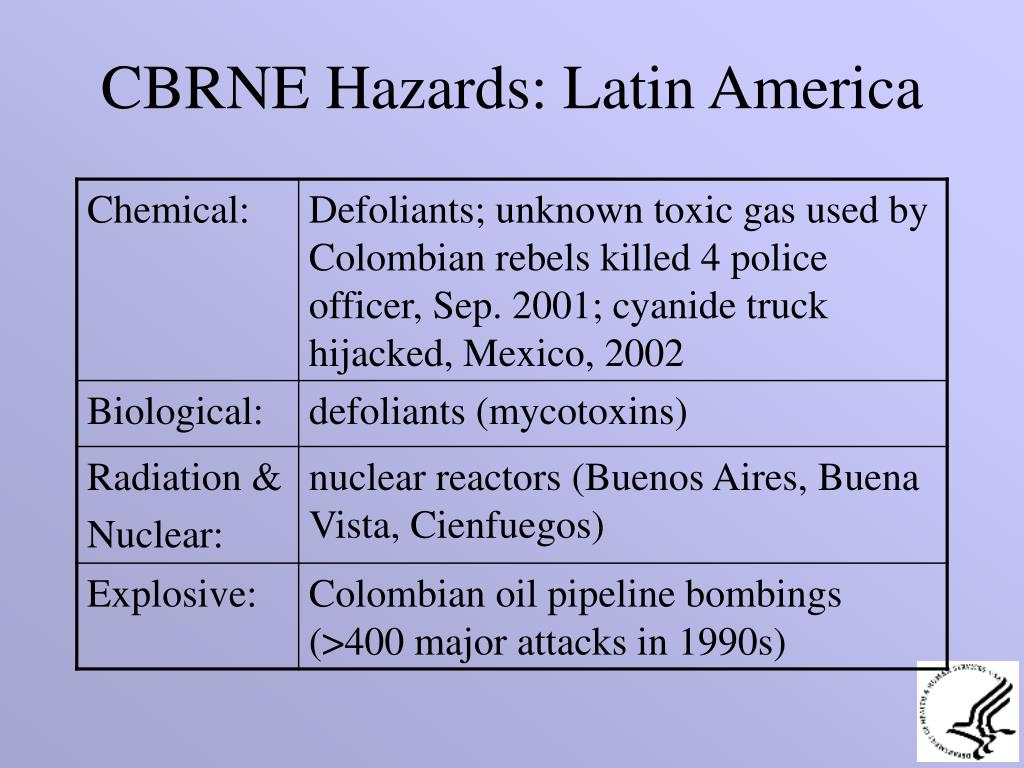 CBRNE Hazards: Latin America
