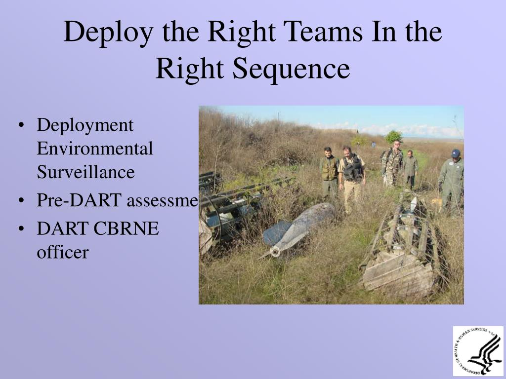 Deploy the Right Teams In the Right Sequence