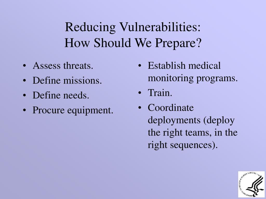 Assess threats.