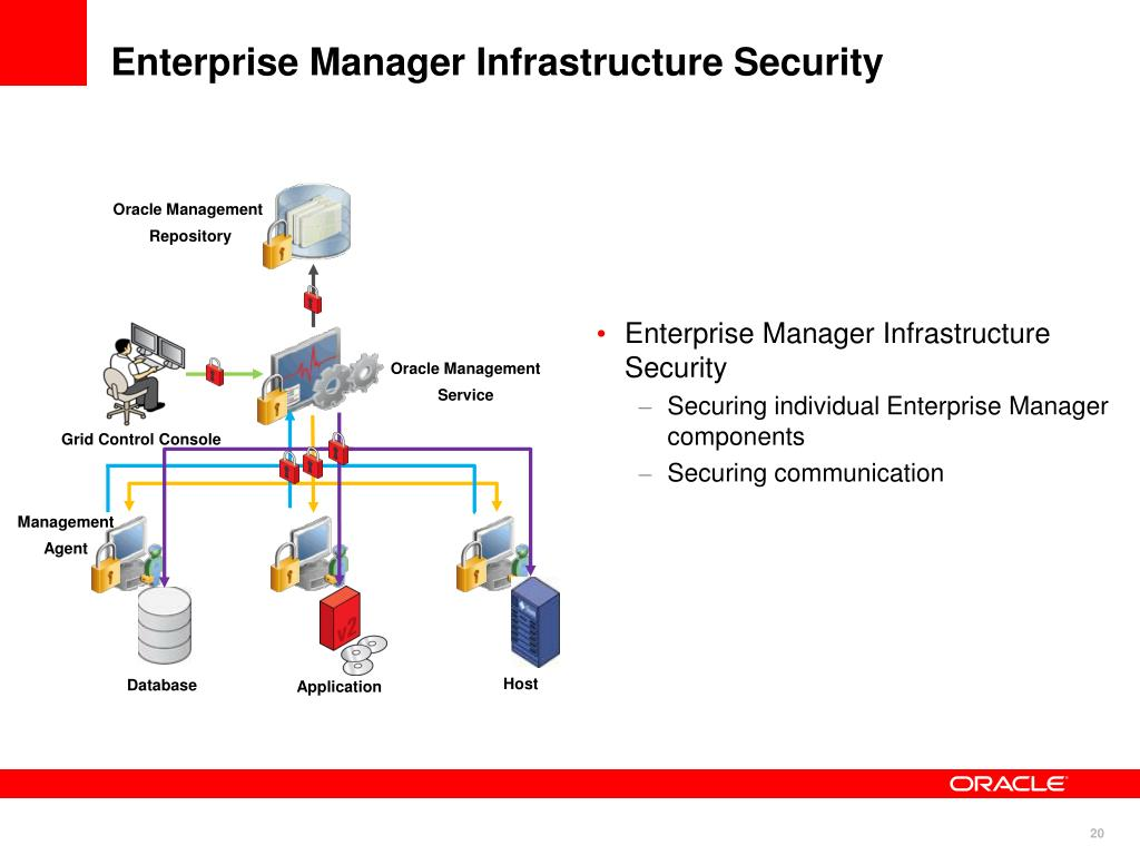 oracle application security best practices