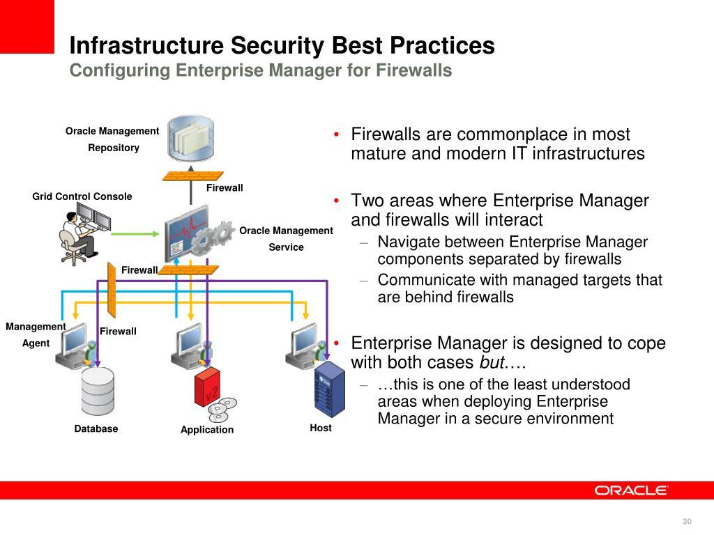 Firewall 1 enterprise management