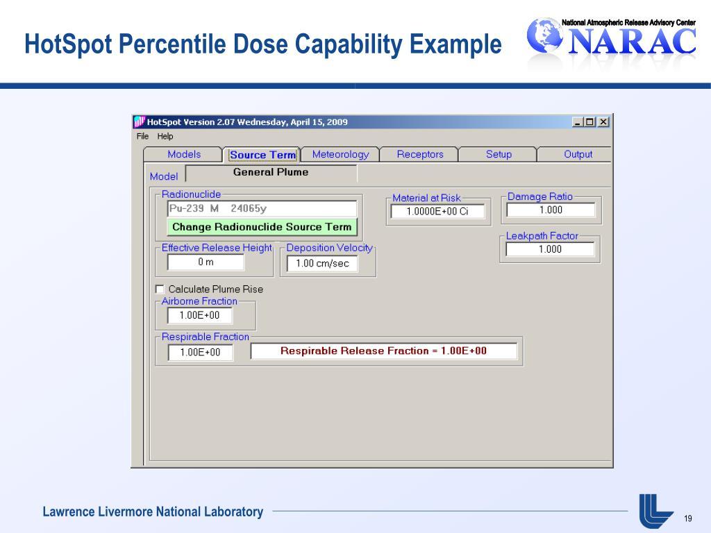 HotSpot Percentile Dose Capability Example