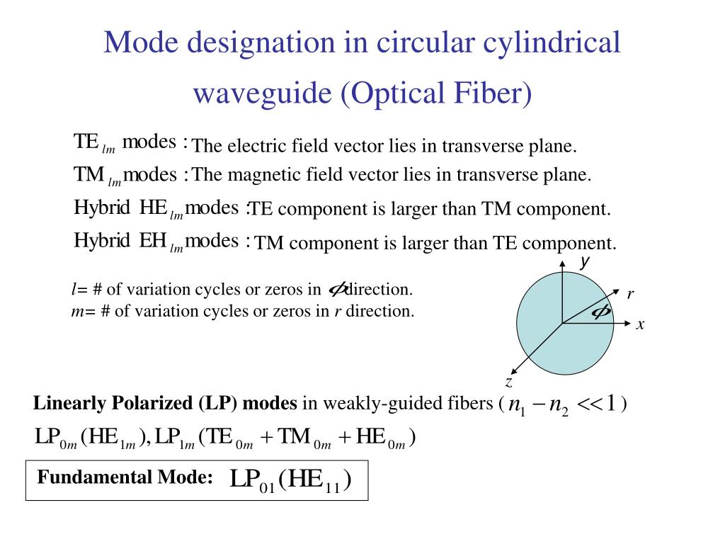 Mode designation in circular cylindrical waveguide (Optical Fiber)