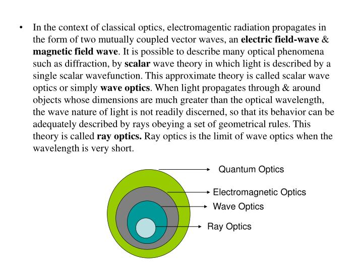 Quantum Optics