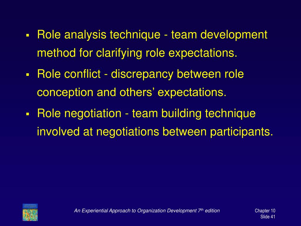 Role analysis technique - team development method for clarifying role expectations.