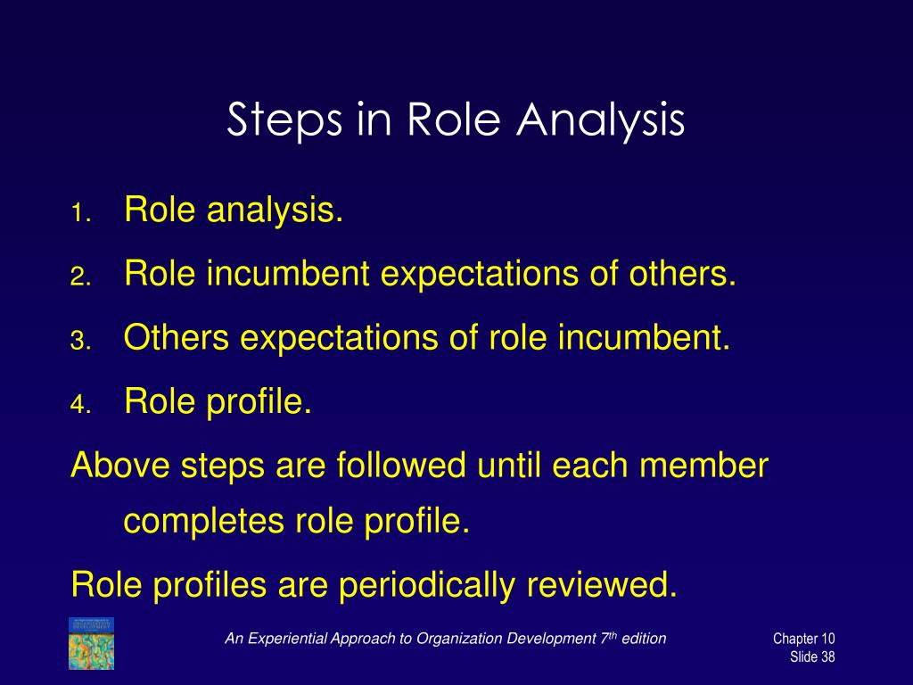 Steps in Role Analysis