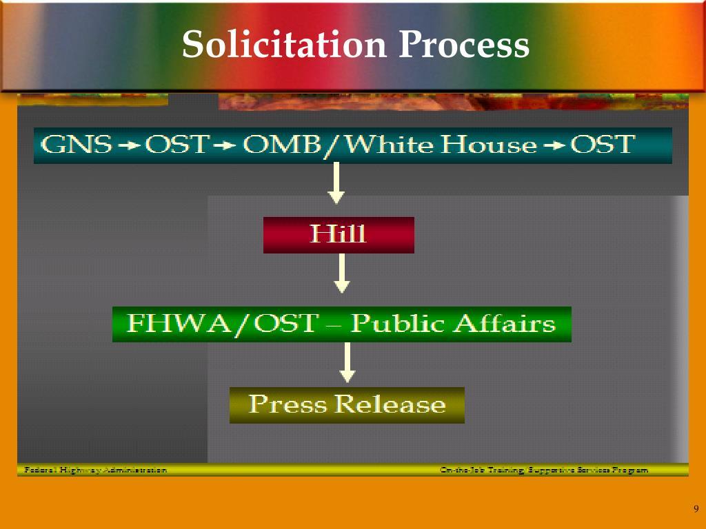 Solicitation Process