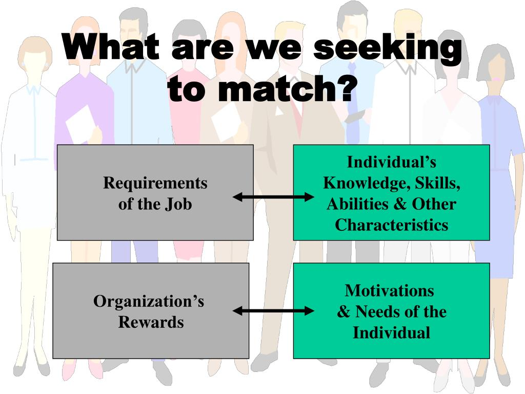 What are we seeking to match?