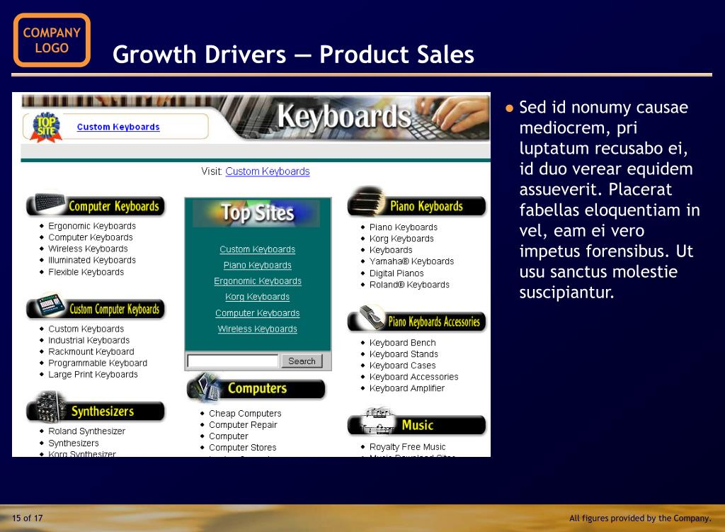 Growth Drivers — Product Sales