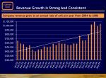 revenue growth is strong and consistent