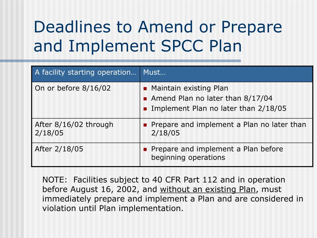 Deadlines to Amend or Prepare and Implement SPCC Plan