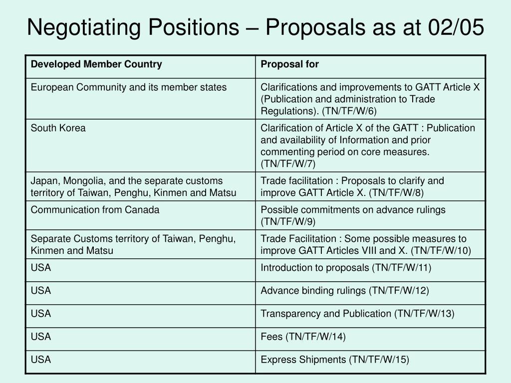 Negotiating Positions – Proposals as at 02/05