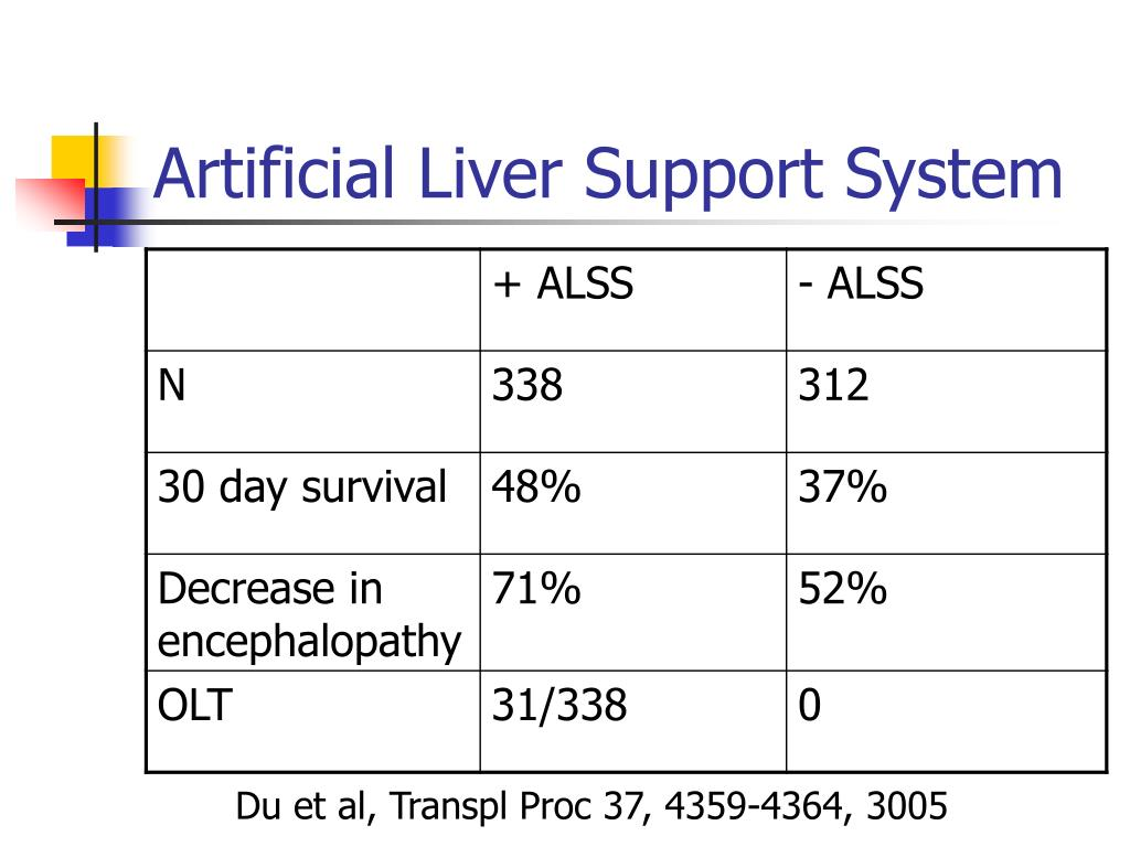 Artificial Liver Support System