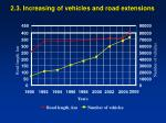 2 3 increasing of vehicles and road extensions