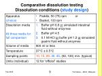 comparative dissolution testing dissolution conditions study design