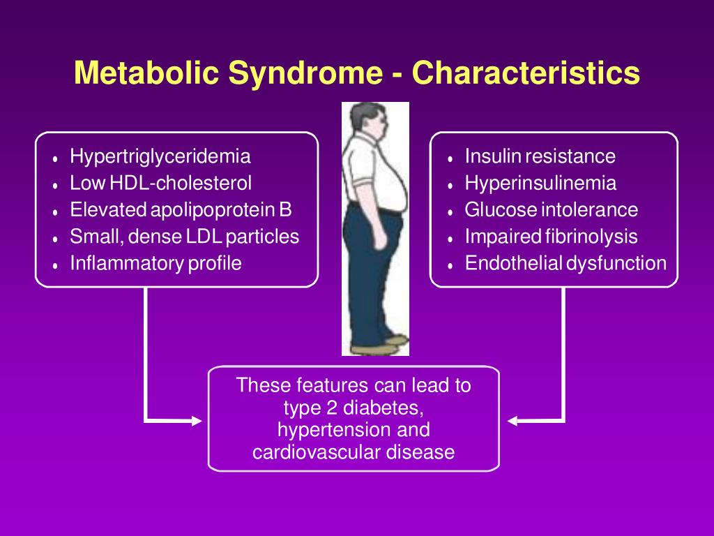 Metabolic Syndrome - Characteristics