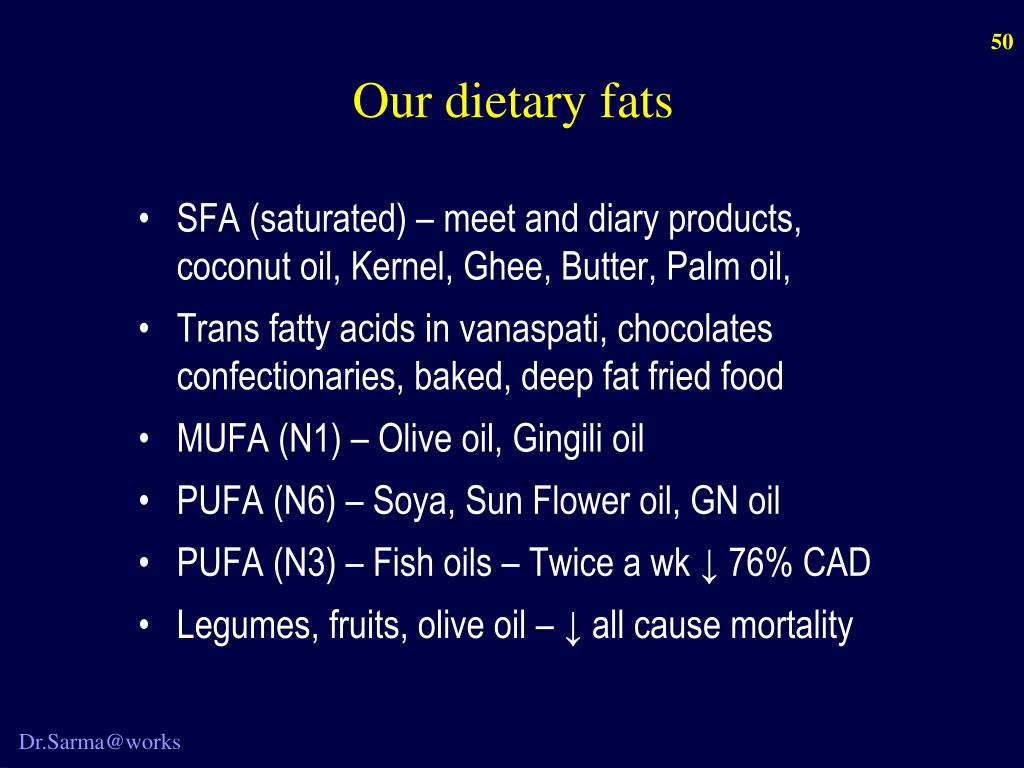 Our dietary fats