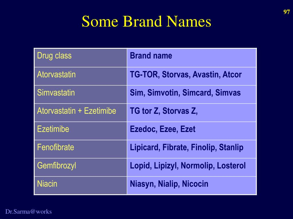 Some Brand Names