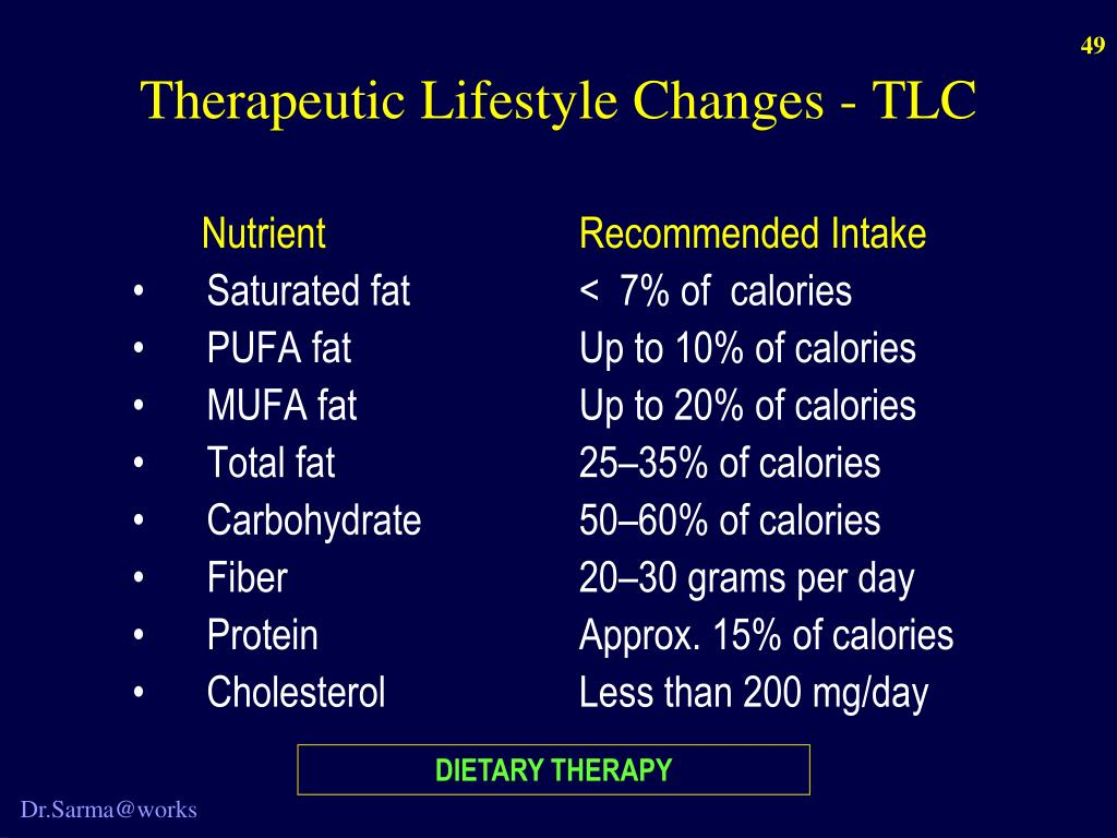 Therapeutic Lifestyle Changes - TLC