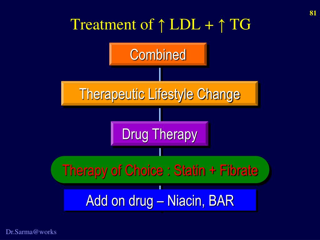 Treatment of