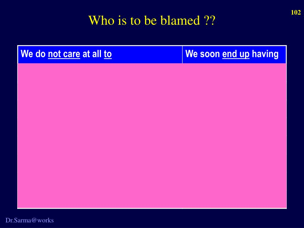 Who is to be blamed ??