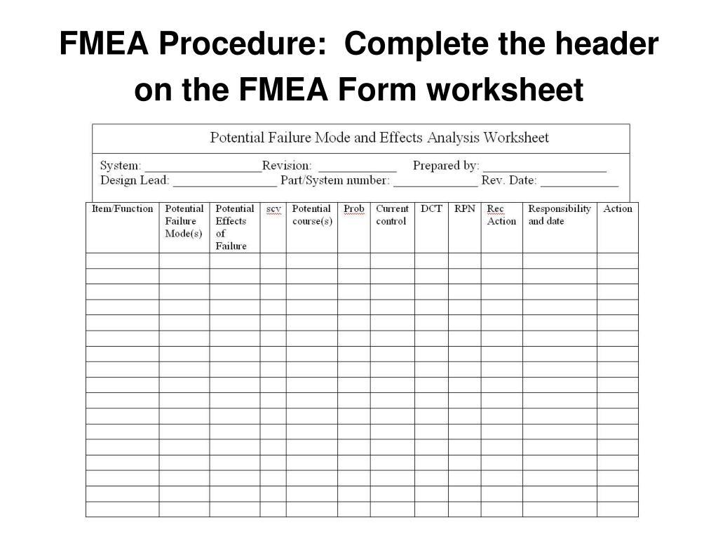 FMEA Procedure: