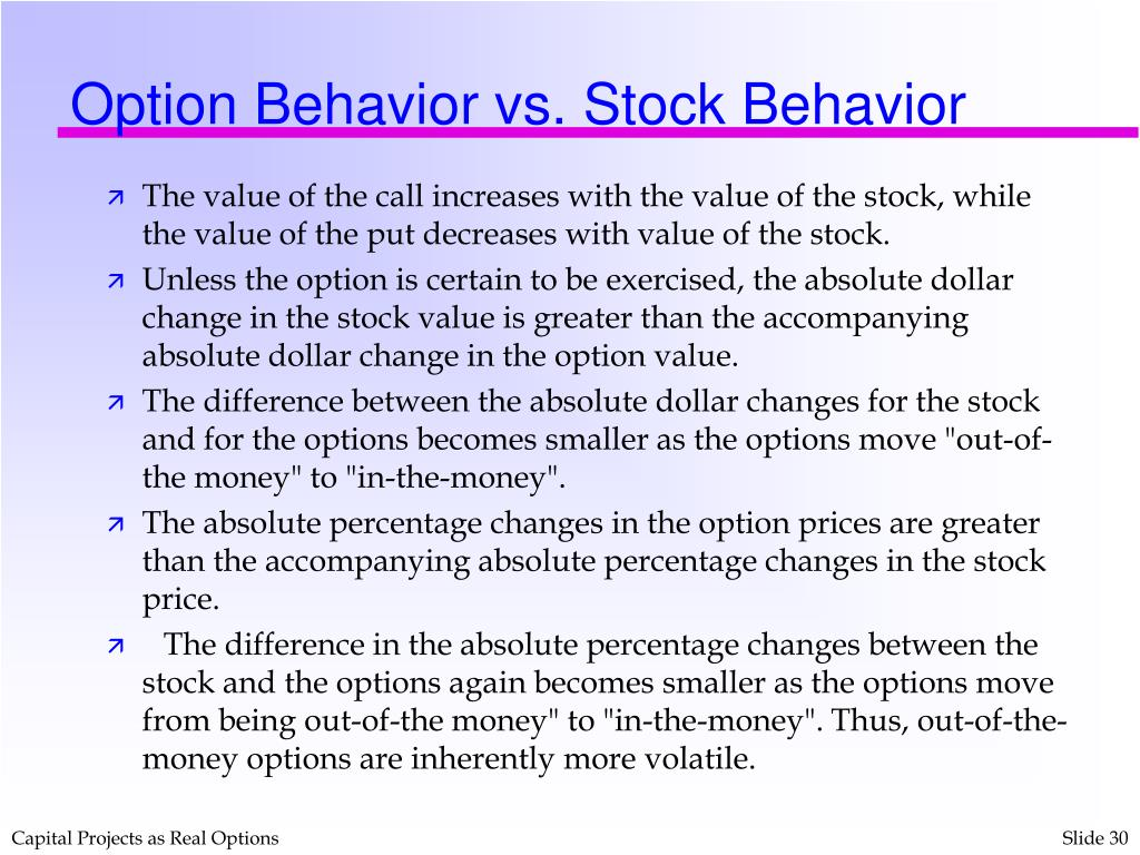 Option Behavior vs. Stock Behavior