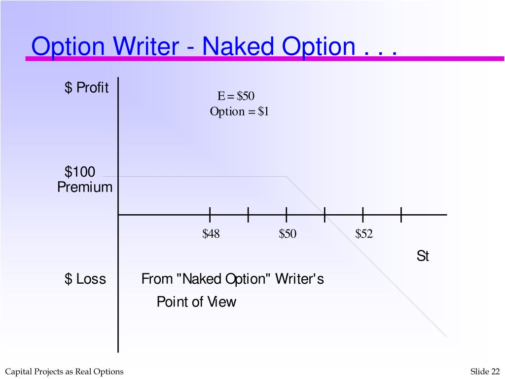Option Writer - Naked Option . . .