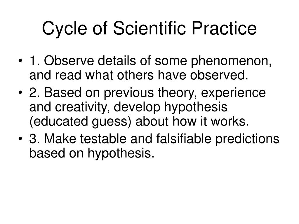 Cycle of Scientific Practice