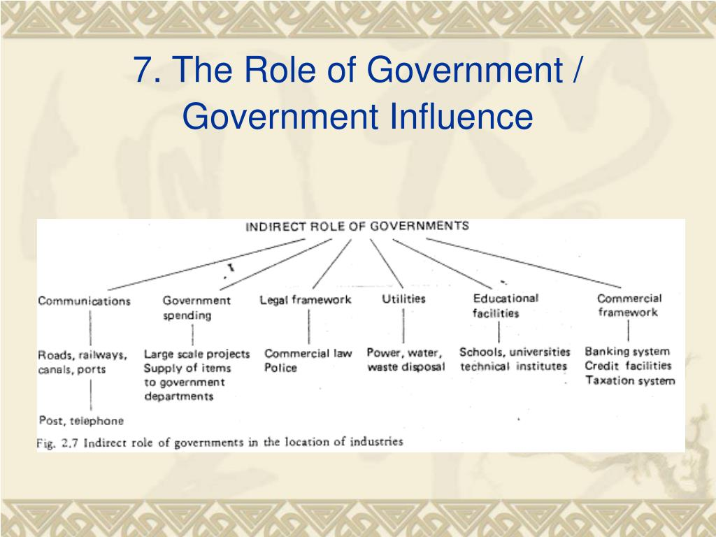 7. The Role of Government / Government Influence
