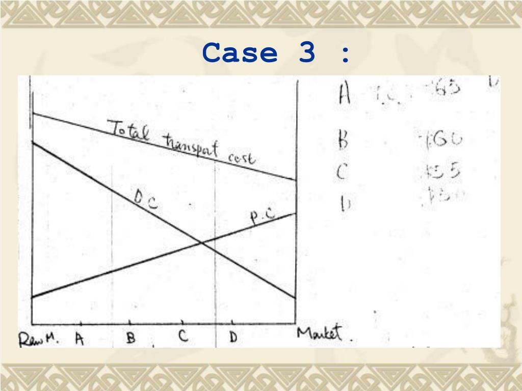 Case 3 :