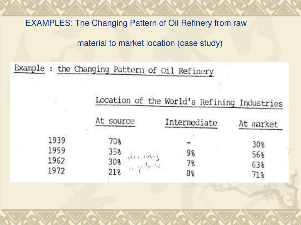 EXAMPLES: The Changing Pattern of Oil Refinery from raw