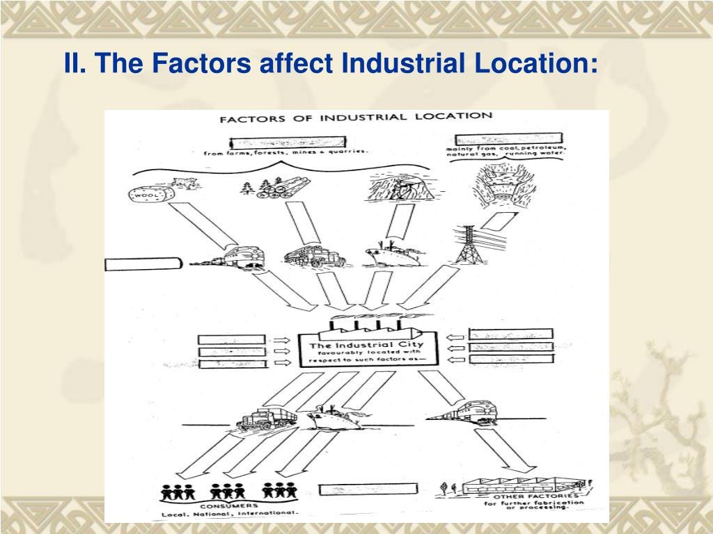 II. The Factors affect Industrial Location: