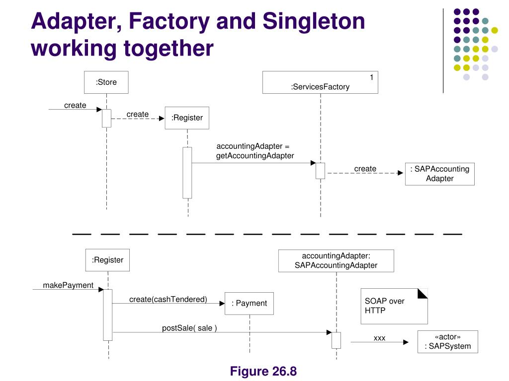 Adapter, Factory and Singleton working together