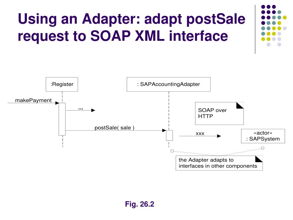 Using an Adapter: adapt postSale request to SOAP XML interface
