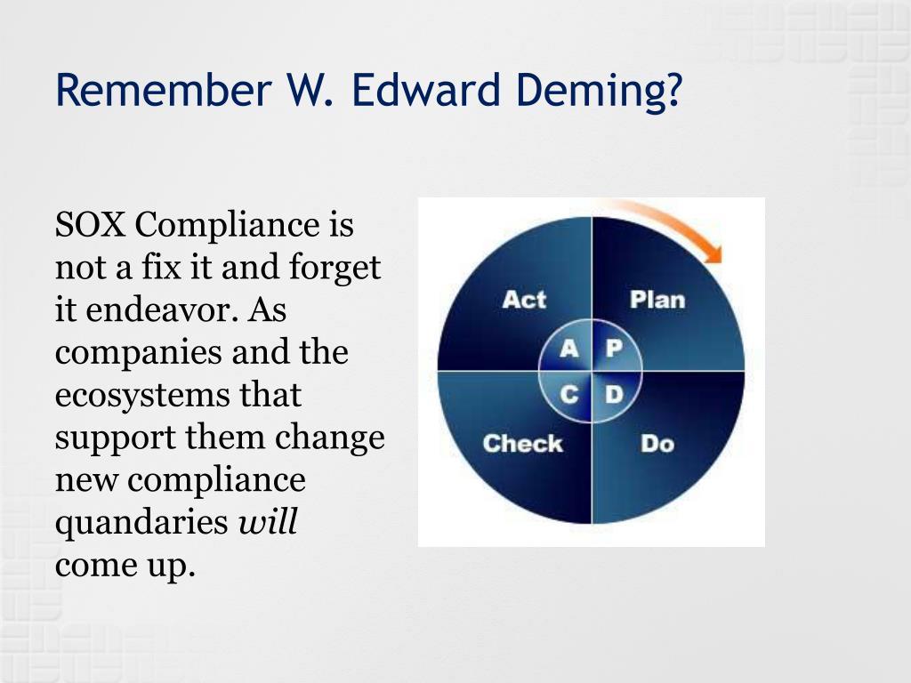 Remember W. Edward Deming?